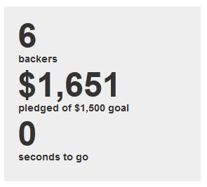 It tells me that 6 pledgers donated $1651.